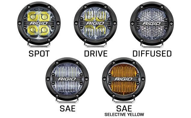 360-Series LED Lighting